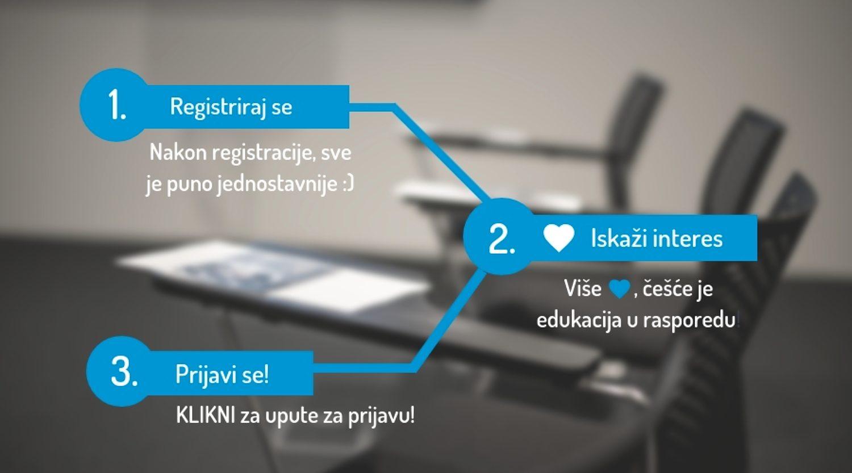 plavi ured edukacija prijavi se 2019