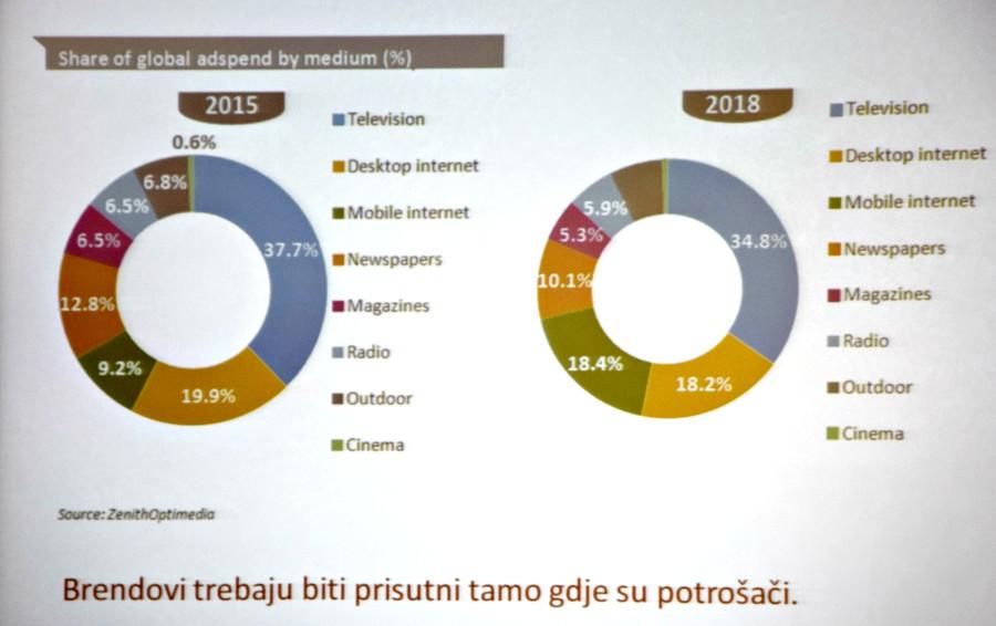 ciljna-skupina-consumer-trends-2