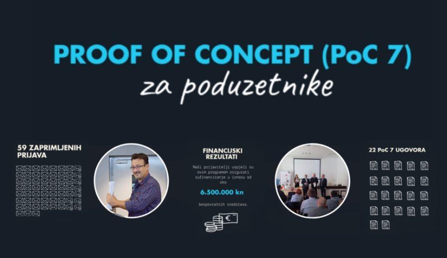 PoC7 za poduzetnike plavi ured 2018