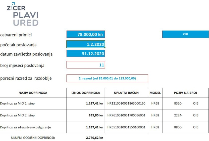 doprinosi drugi poslodavac kalkulator plavi ured novo (1)