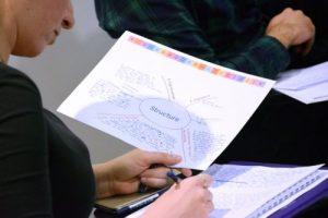 vizualizirati pismo mentalna mapa plavi ured