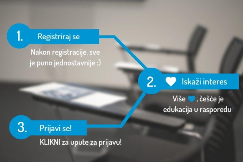 plavi ured edukacija 2019 naslovnica