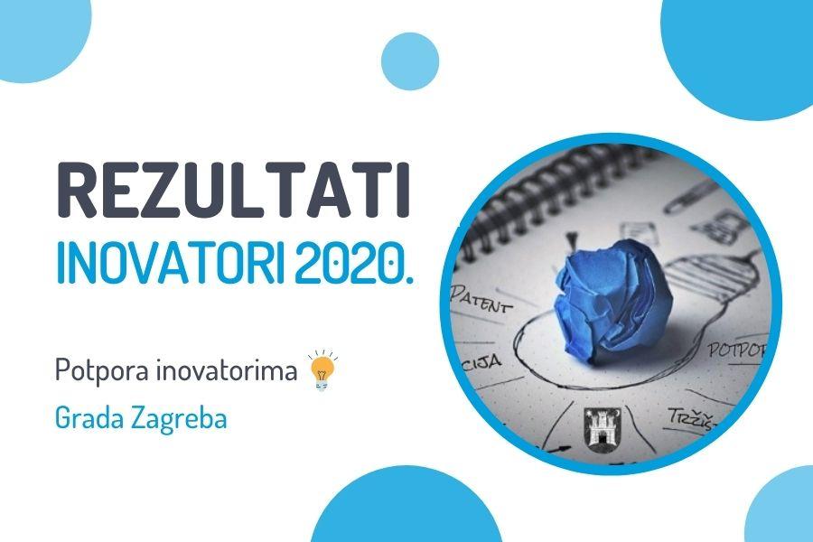 rezultati inovatori 2020. zicer plavi ured