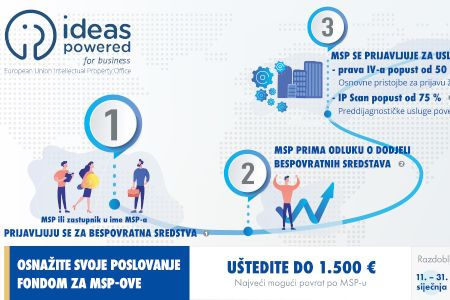 ideas powered for business zicer plavi ured