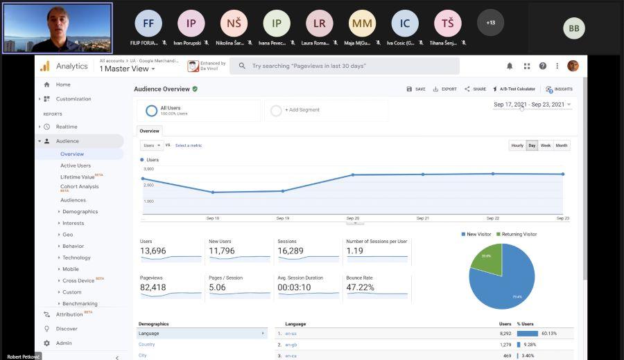 koraci u postavljanju web analitike zicer plavi ured